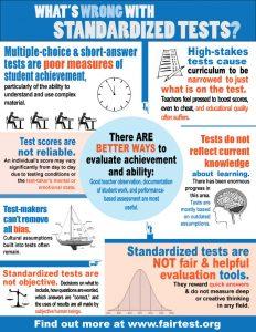 fair test